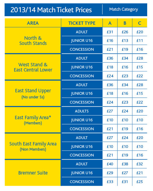 Elland Road Stadium - tickets prices