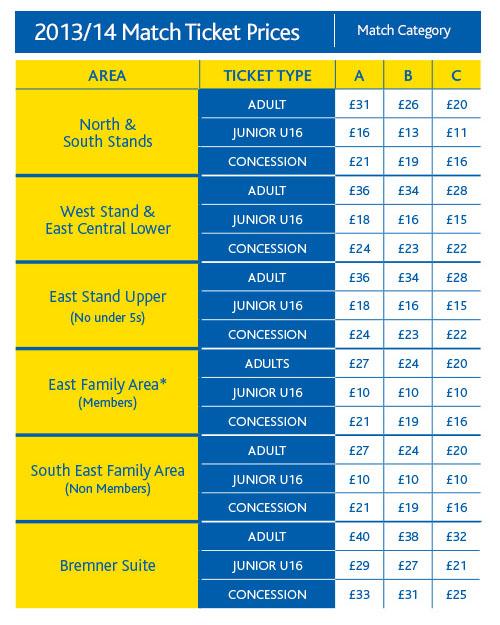 Elland Road Stadium - tickets prices